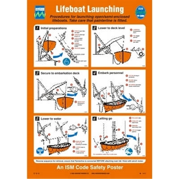 125.200 Lifeboat Launching