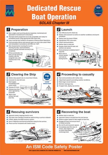 Dedicated Rescue Boat Operation ISM code safety poster
